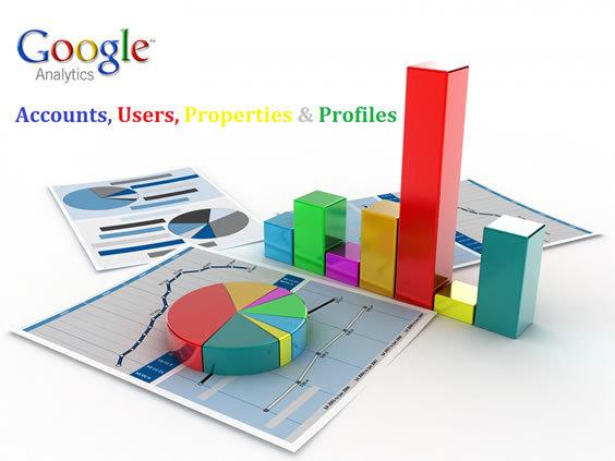 Il traffico che arriva al vostro sito: come interpretare i dati